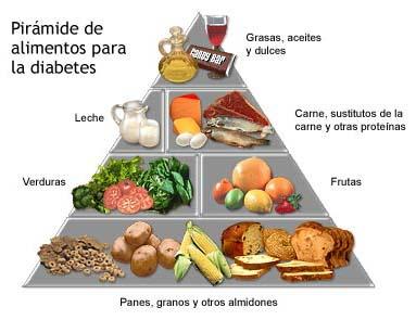 dieta para diabeticos tipo 2